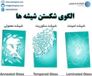 الگوی شکستن شیشه سکوریت